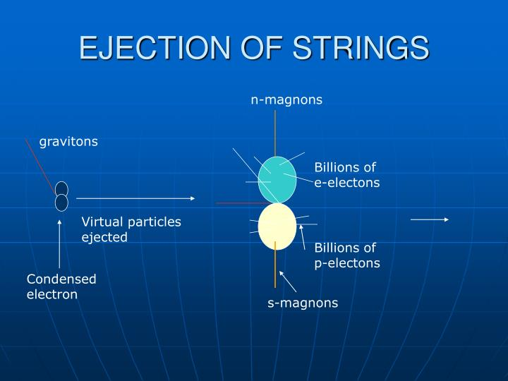 EJECTION OF STRINGS
