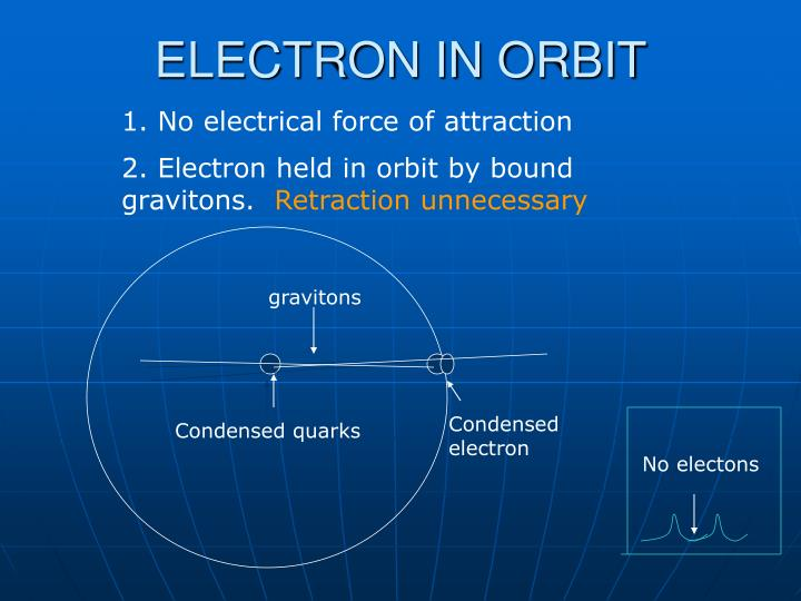 ELECTRON IN ORBIT