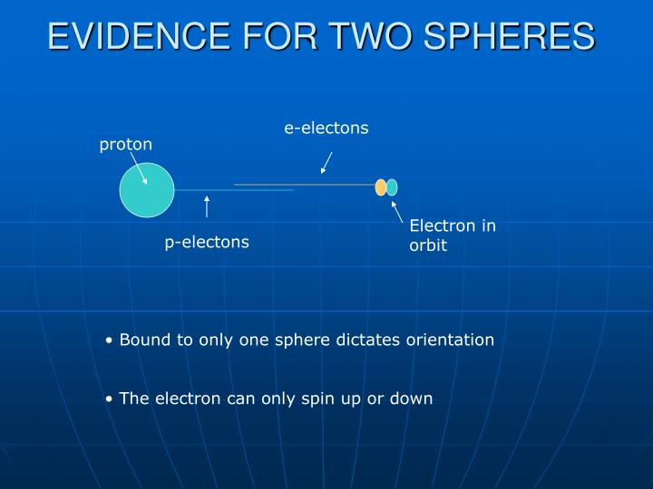 EVIDENCE FOR TWO SPHERES