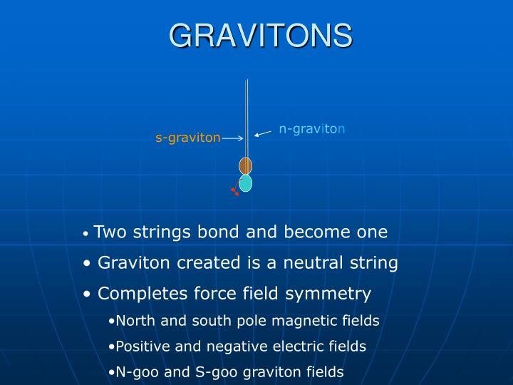 GRAVITONS