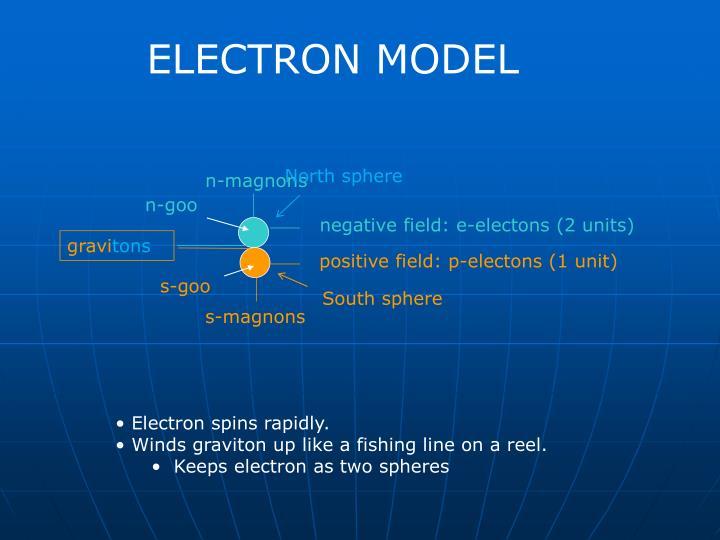 ELECTRON MODEL