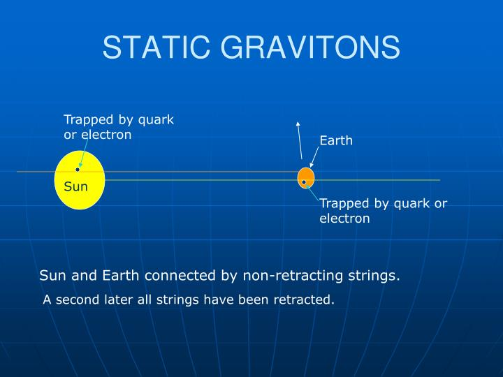 STATIC GRAVITONS