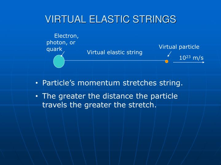 VIRTUAL ELASTIC STRINGS