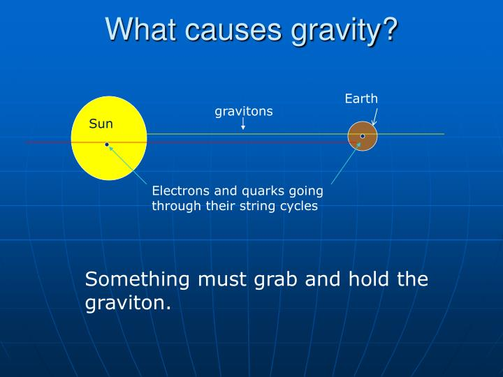 What causes gravity?