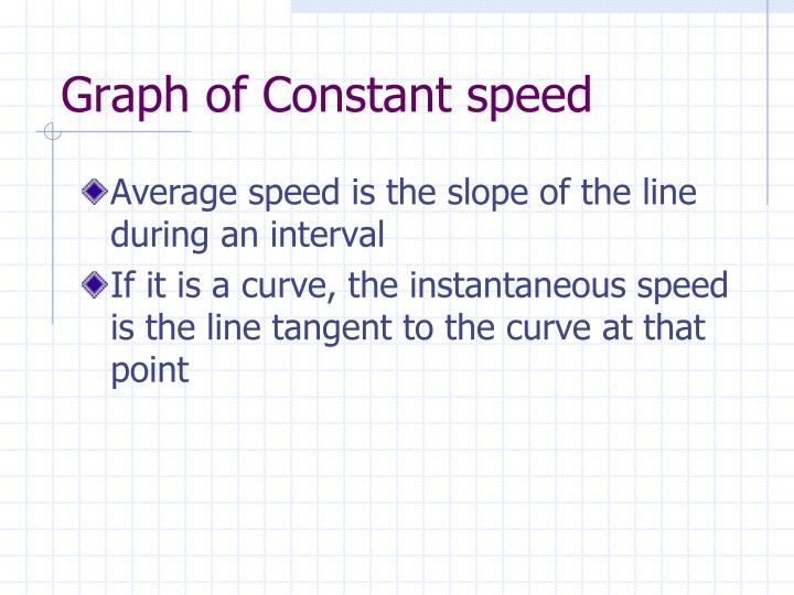 Graph of Constant speed