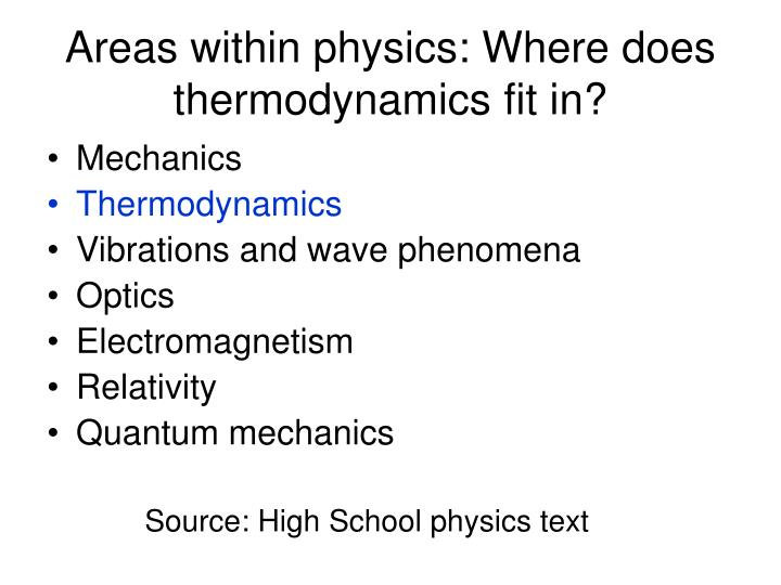 Areas within physics: Where does thermodynamics fit in?
