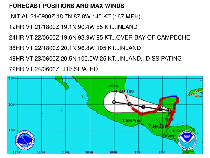 FORECAST POSITIONS AND MAX WINDS