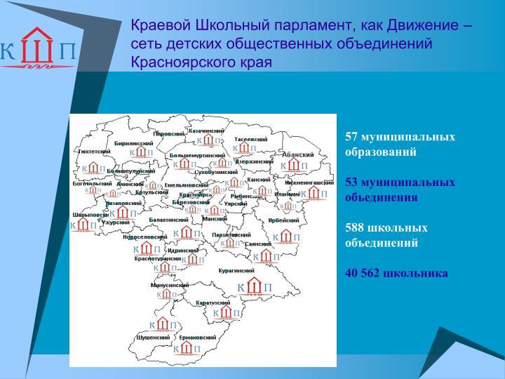 Краевой Школьный парламент, как Движение – сеть детских общественных объединений Красноярского края