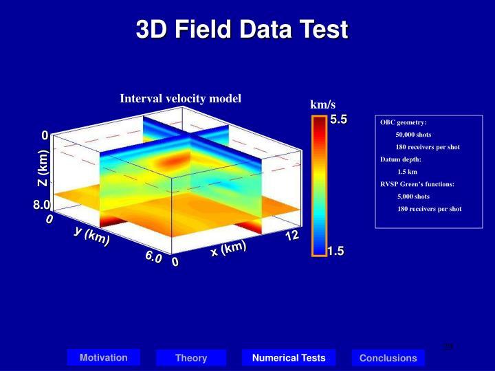 Interval velocity model