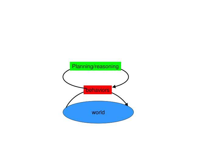 Planning/reasoning