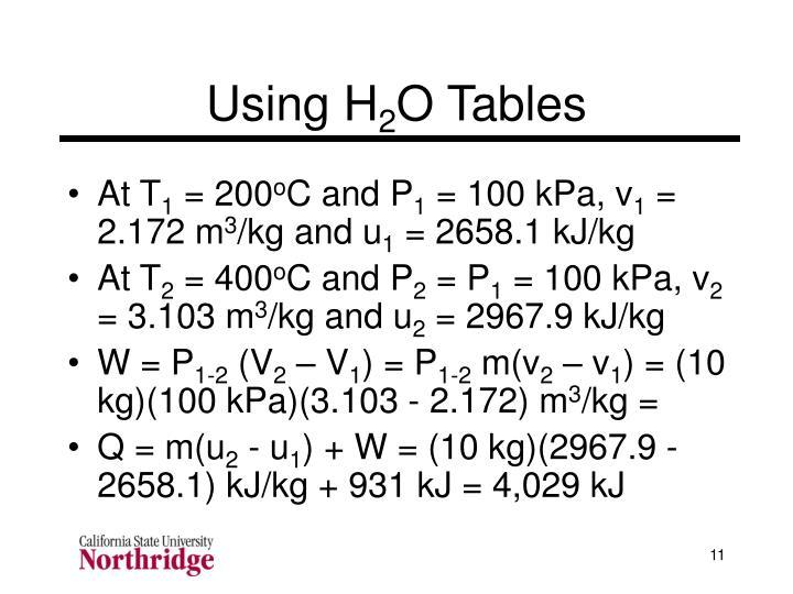 Using H