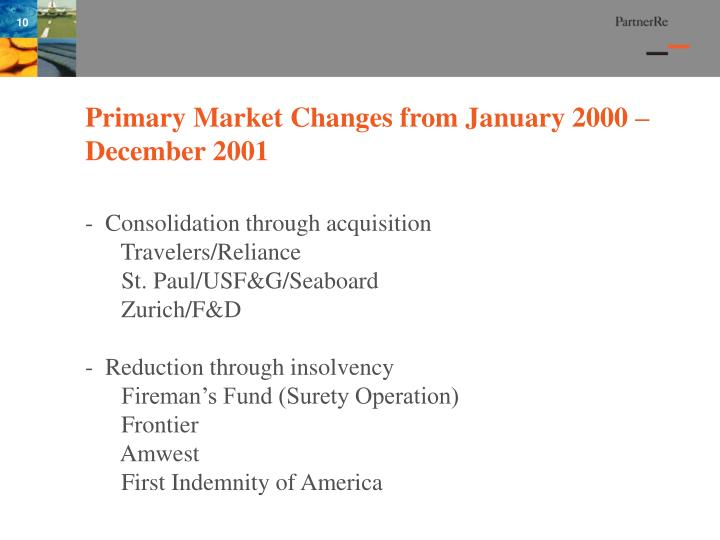Primary Market Changes from January 2000 –