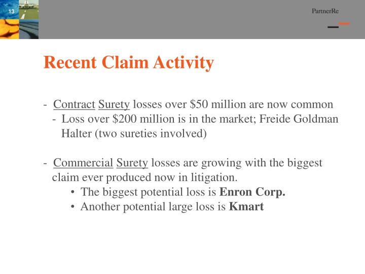 Recent Claim Activity