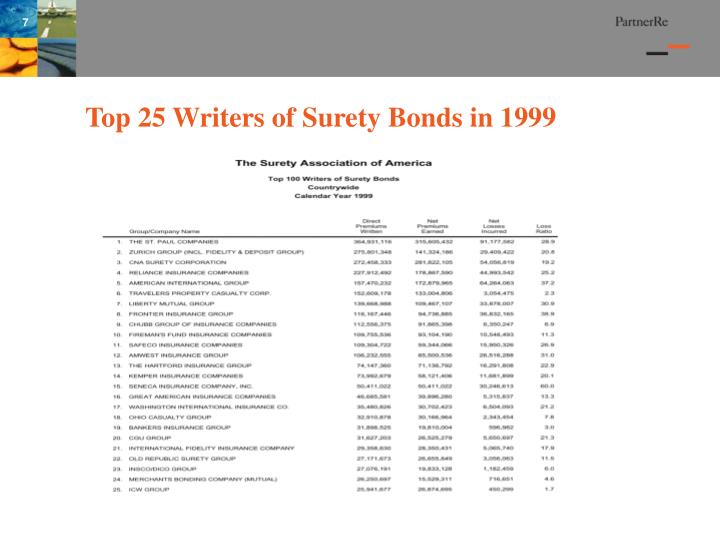 Top 25 Writers of Surety Bonds in 1999