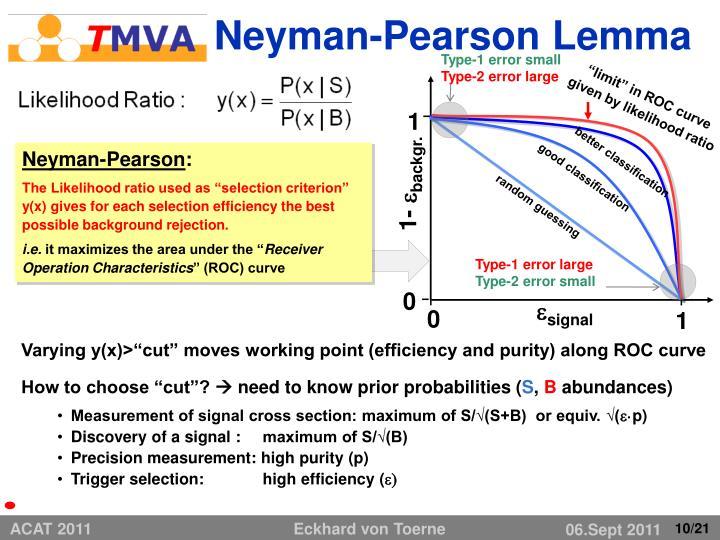 Neyman-Pearson Lemma