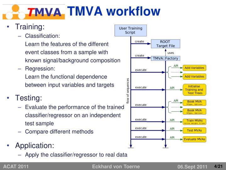 TMVA workflow