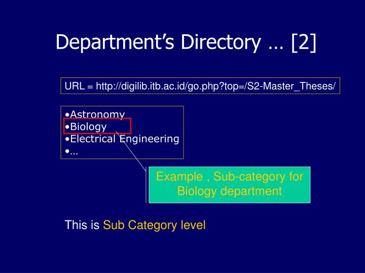 Department's Directory … [2]