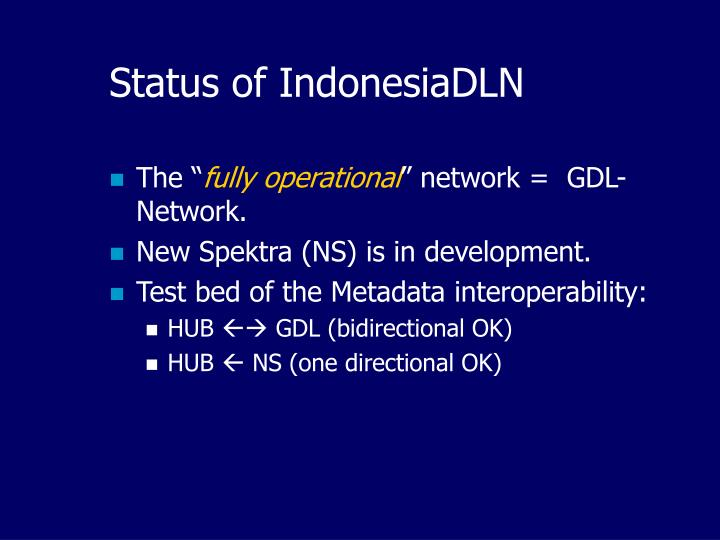 Status of IndonesiaDLN