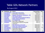 table gdl network partners