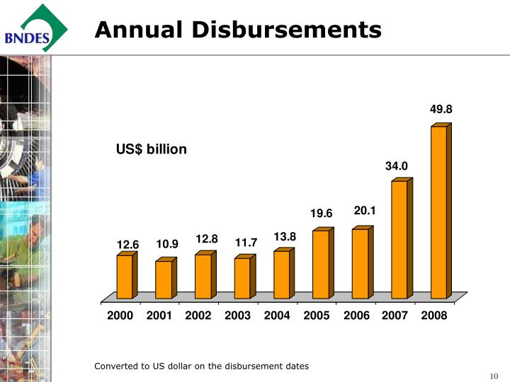 Annual Disbursements