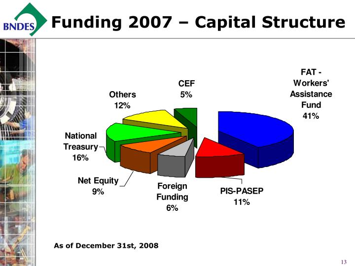Funding 2007 – Capital Structure