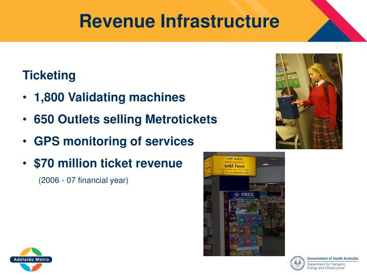 Revenue Infrastructure