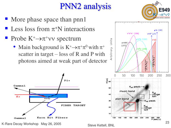 PNN2 analysis