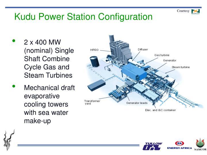 Kudu Power Station Configuration