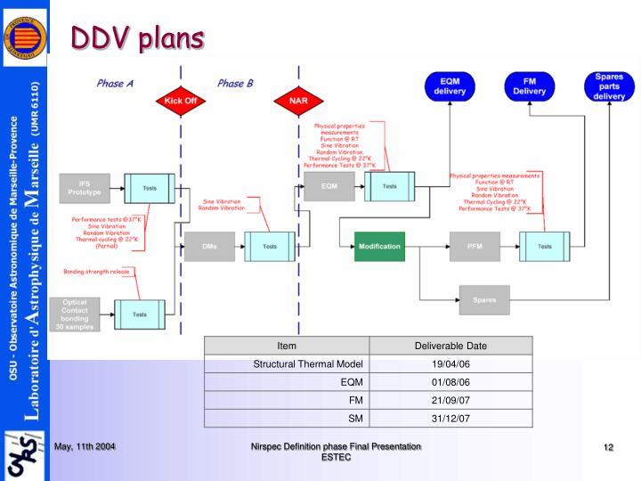 DDV plans