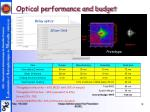 optical performance and budget