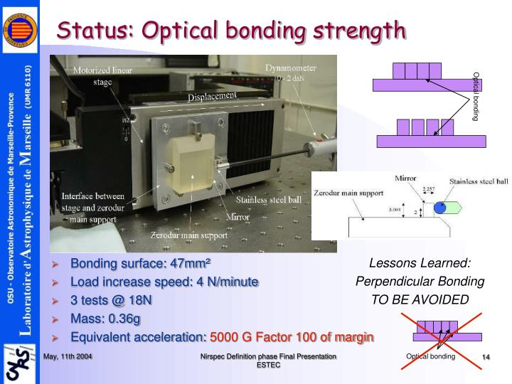 Optical bonding