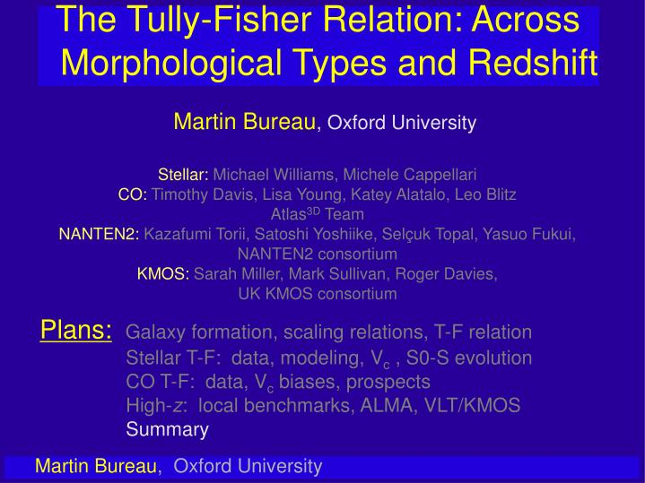 The Tully-Fisher Relation: Across Morphological Types and Redshift