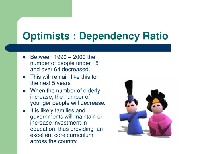 Optimists : Dependency Ratio