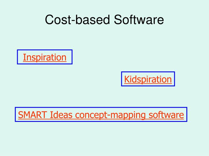 Cost-based Software