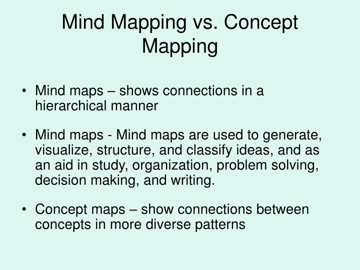 Mind Mapping vs. Concept Mapping