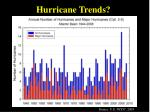 hurricane trends