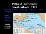 paths of hurricanes north atlantic 1995
