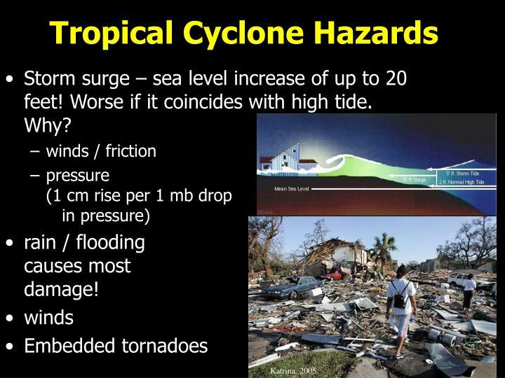 Tropical Cyclone Hazards