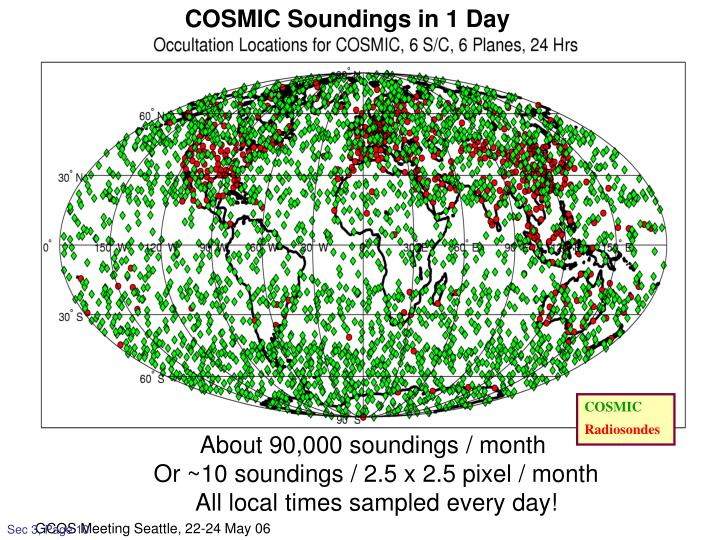 COSMIC Soundings in 1 Day