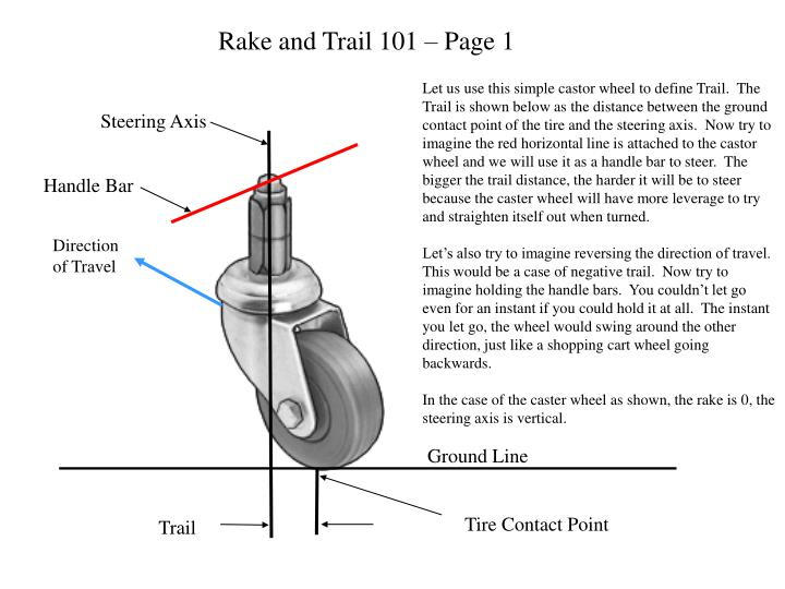 Rake and trail 101 page 1