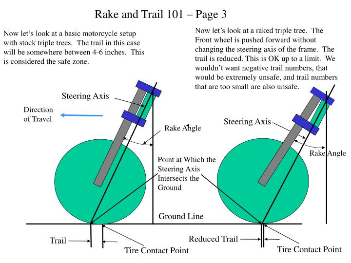 Rake and trail 101 page 3