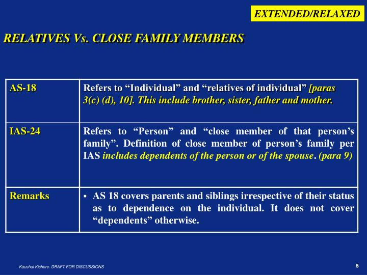 RELATIVES Vs. CLOSE FAMILY MEMBERS