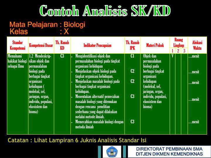 Contoh Analisis SK/KD