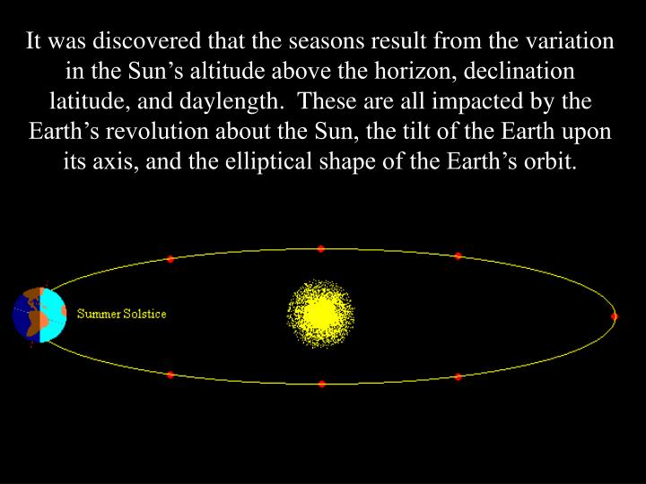It was discovered that the seasons result from the variation in the Sun's altitude above the horizon, declination latitude, and daylength.  These are all impacted by the Earth's revolution about the Sun, the tilt of the Earth upon its axis, and the elliptical shape of the Earth's orbit.
