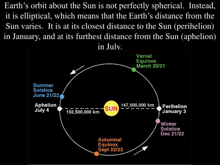 Earth's orbit about the Sun is not perfectly spherical.  Instead, it is elliptical, which means that the Earth's distance from the Sun varies.  It is at its closest distance to the Sun (perihelion) in January, and at its furthest distance from the Sun (aphelion) in July.
