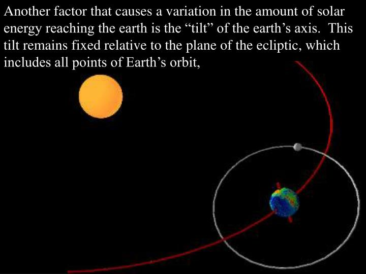 "Another factor that causes a variation in the amount of solar energy reaching the earth is the ""tilt"" of the earth's axis.  This tilt remains fixed relative to the plane of the ecliptic, which includes all points of Earth's orbit,"