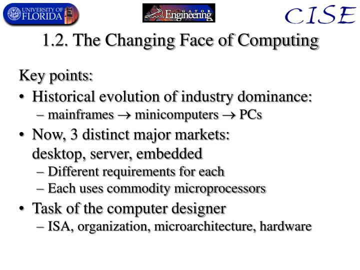 1.2. The Changing Face of Computing