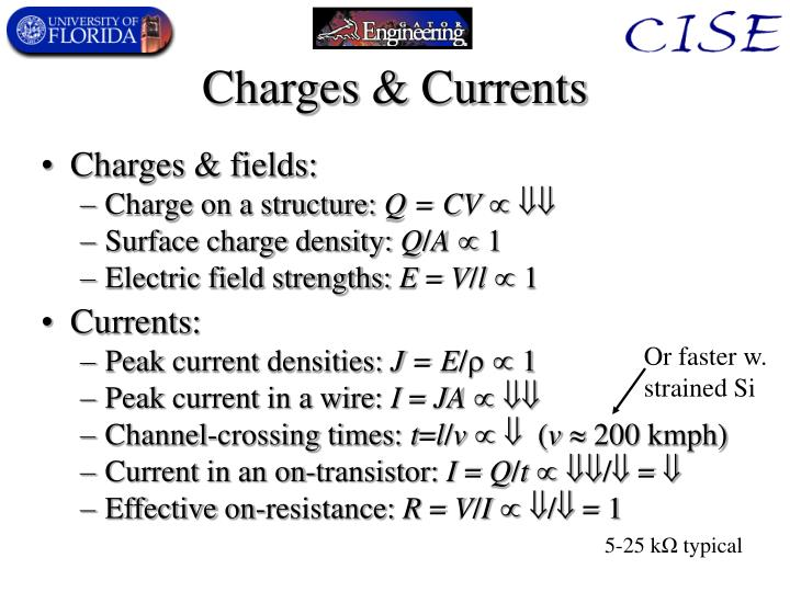 Charges & Currents