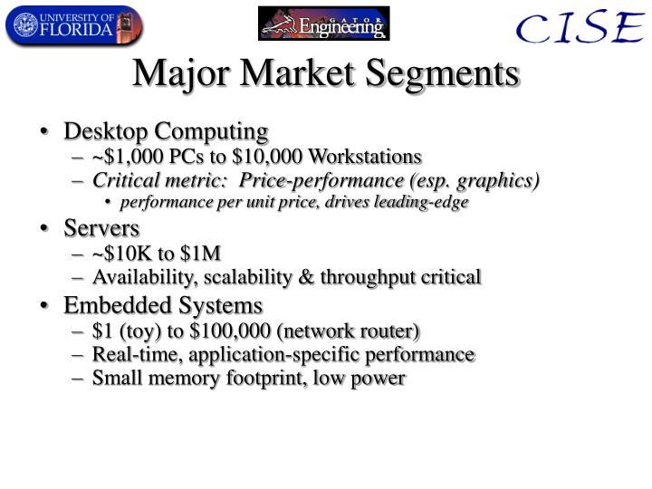Major Market Segments