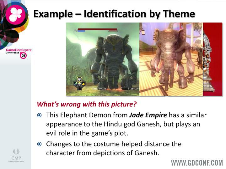 Example – Identification by Theme